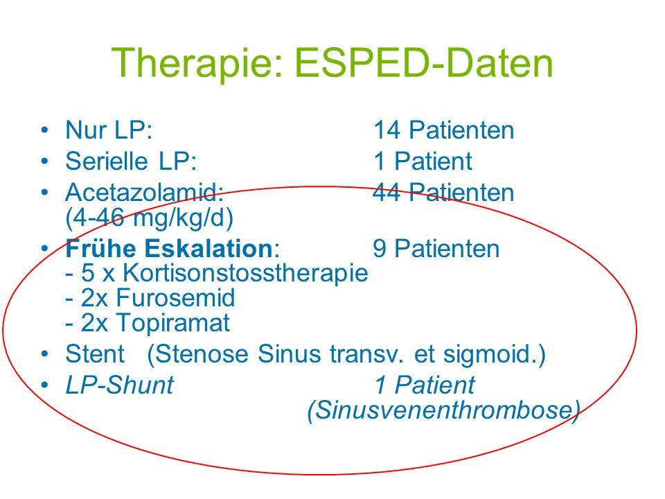 Therapie: ESPED-Daten Nur LP: 14 Patienten Serielle LP: 1 Patient Acetazolamid: 44 Patienten (4-46 mg/kg/d) Frühe Eskalation: 9 Patienten - 5 x Kortis