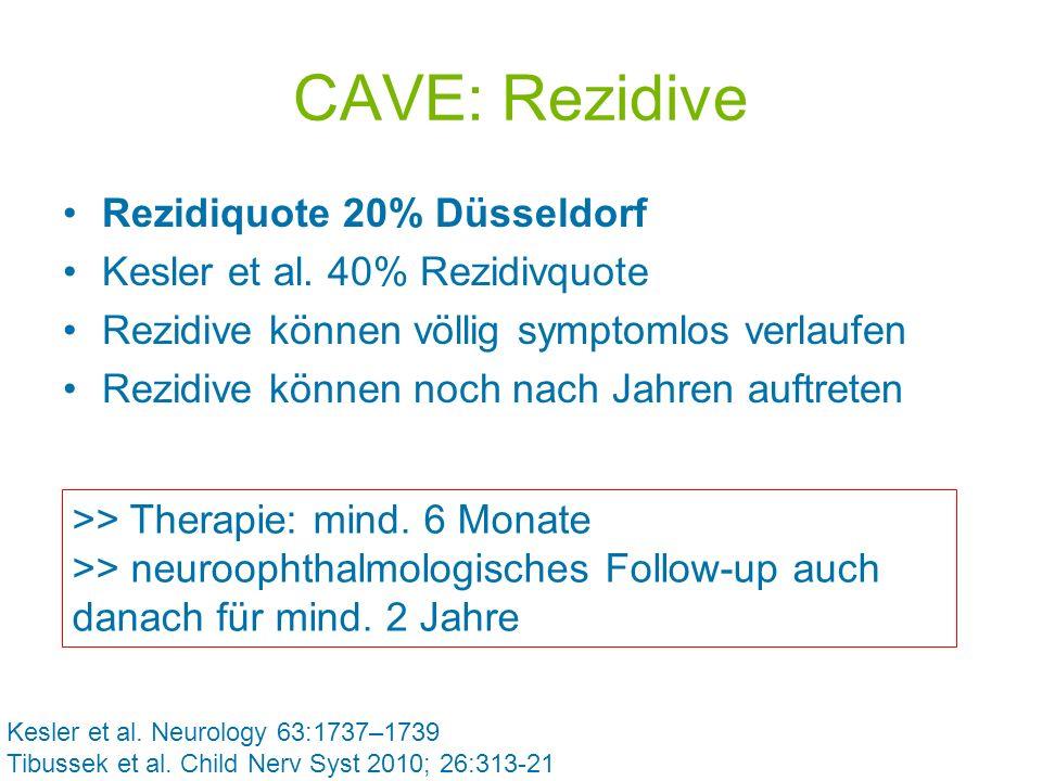 CAVE: Rezidive Rezidiquote 20% Düsseldorf Kesler et al. 40% Rezidivquote Rezidive können völlig symptomlos verlaufen Rezidive können noch nach Jahren
