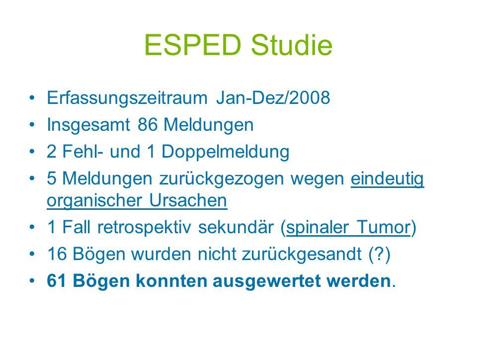 ESPED Studie Erfassungszeitraum Jan-Dez/2008 Insgesamt 86 Meldungen 2 Fehl- und 1 Doppelmeldung 5 Meldungen zurückgezogen wegen eindeutig organischer