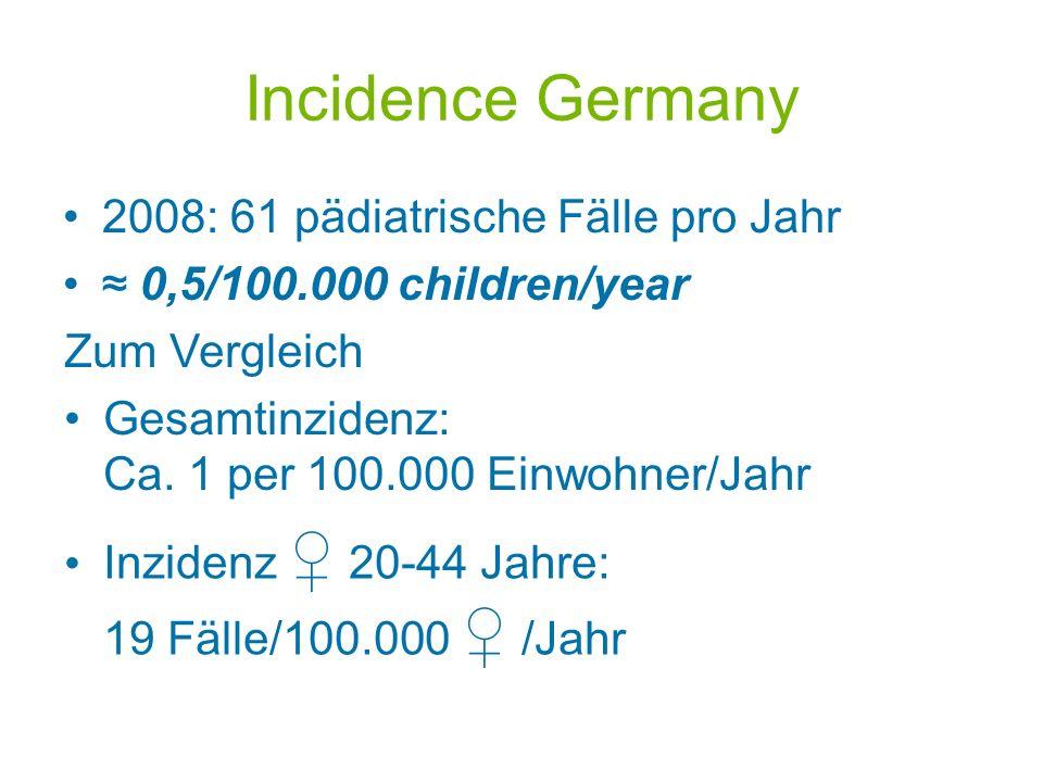 Incidence Germany 2008: 61 pädiatrische Fälle pro Jahr 0,5/100.000 children/year Zum Vergleich Gesamtinzidenz: Ca. 1 per 100.000 Einwohner/Jahr Inzide