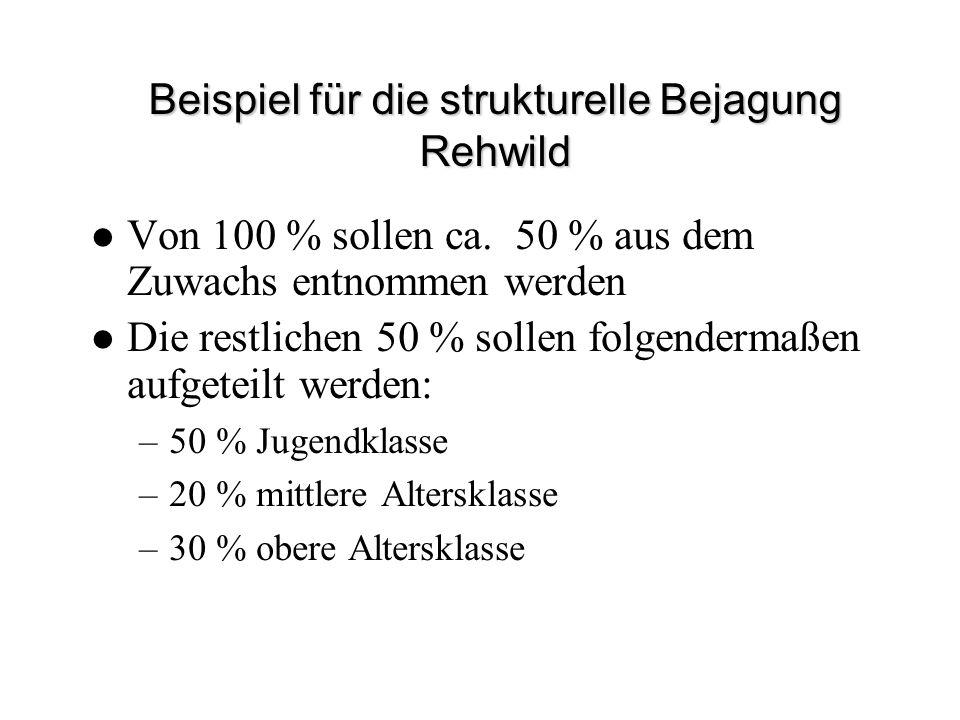 Beispiel für die strukturelle Bejagung Rehwild Von 100 % sollen ca. 50 % aus dem Zuwachs entnommen werden Die restlichen 50 % sollen folgendermaßen au