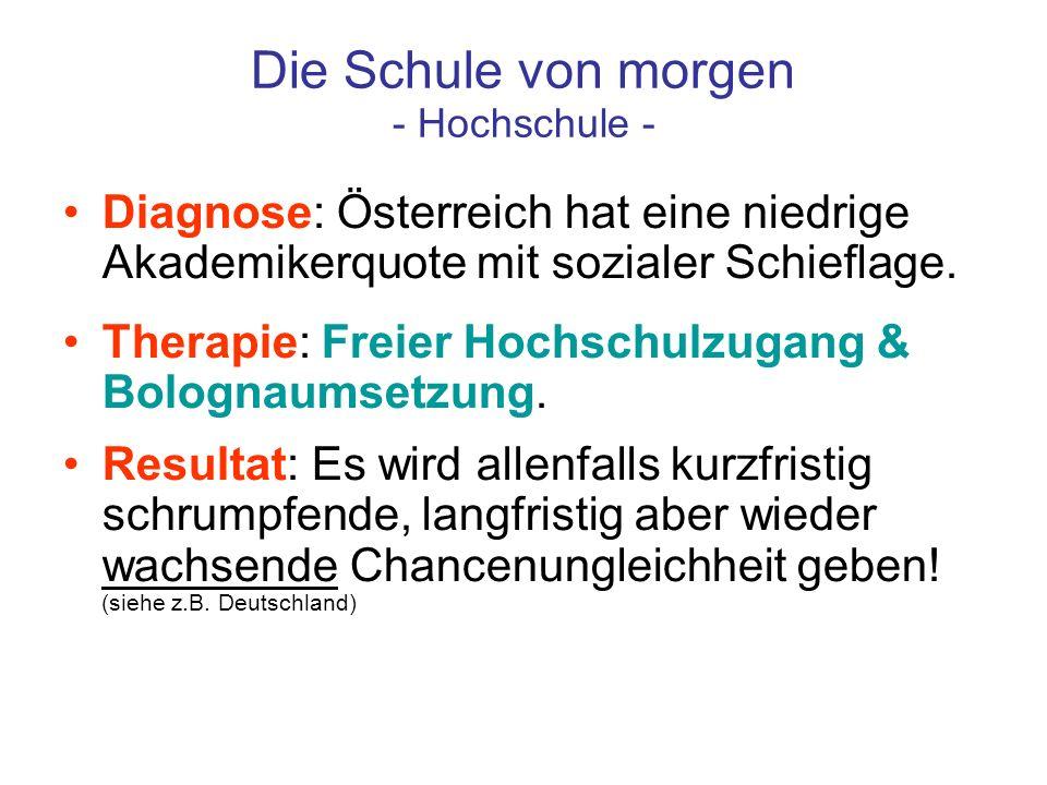 Die Schule von morgen - Hochschule - Diagnose: Österreich hat eine niedrige Akademikerquote mit sozialer Schieflage. Therapie: Freier Hochschulzugang