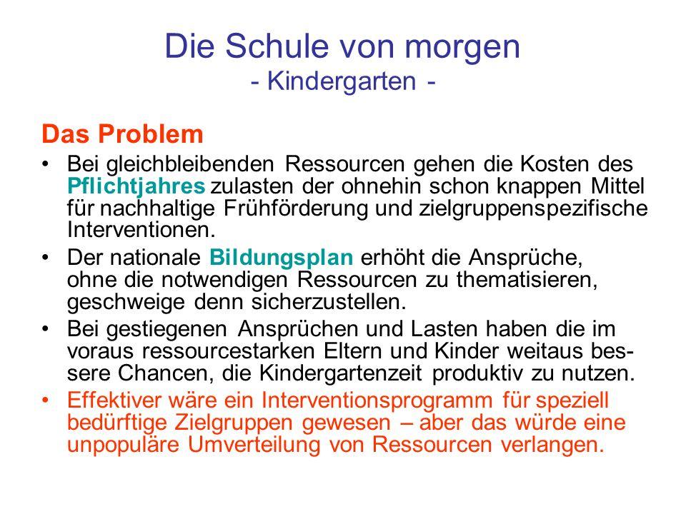 Die Schule von morgen - Kindergarten - Das Problem Bei gleichbleibenden Ressourcen gehen die Kosten des Pflichtjahres zulasten der ohnehin schon knapp