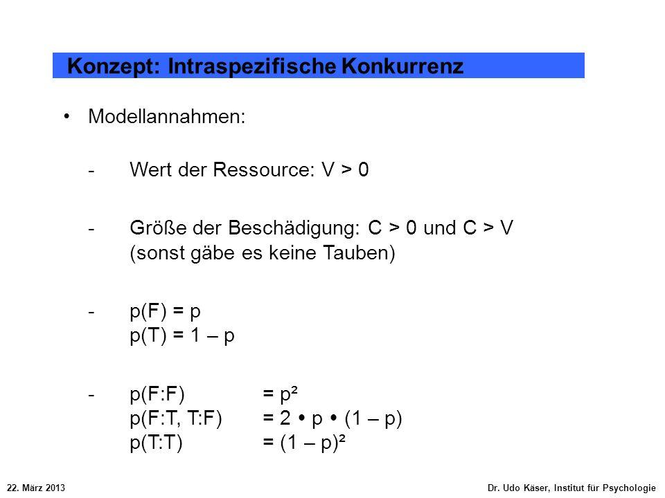 22. März 2013 Dr. Udo Käser, Institut für Psychologie Konzept: Intraspezifische Konkurrenz Modellannahmen: -Wert der Ressource: V > 0 -Größe der Besch