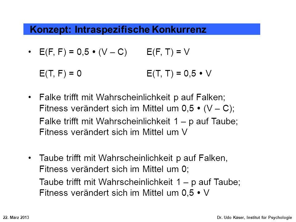 22. März 2013 Dr. Udo Käser, Institut für Psychologie Konzept: Intraspezifische Konkurrenz E(F, F) = 0,5 (V – C)E(F, T) = V E(T, F) = 0E(T, T) = 0,5 V