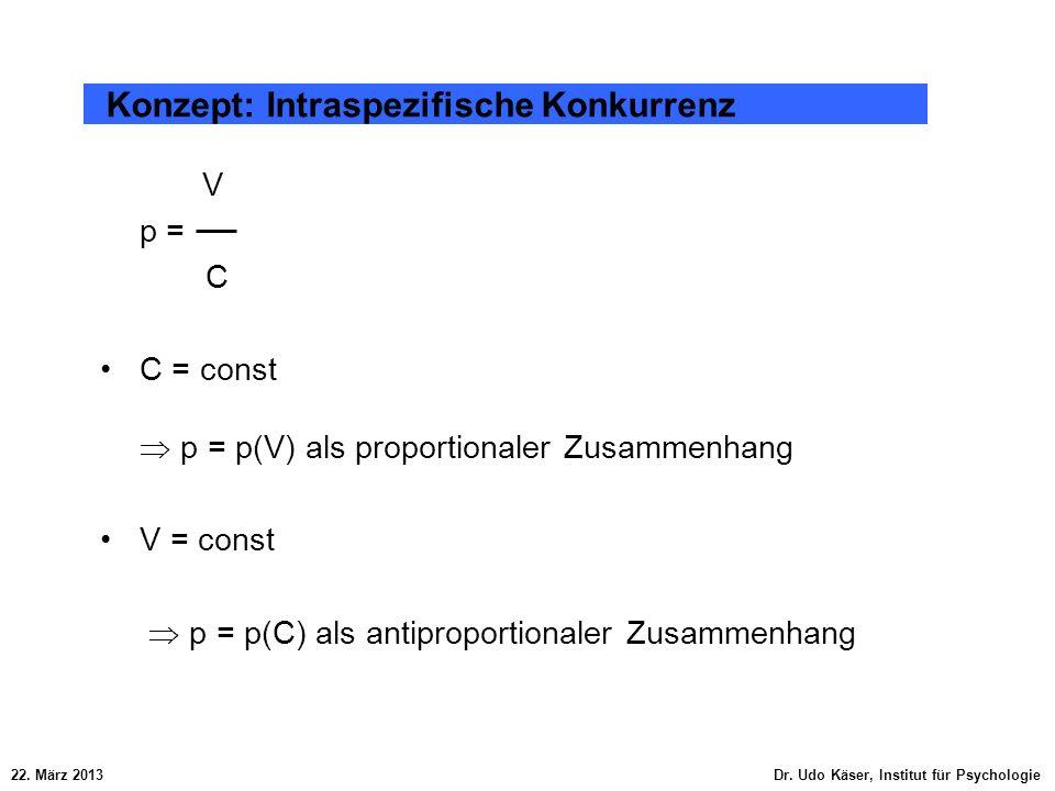 22. März 2013 Dr. Udo Käser, Institut für Psychologie Konzept: Intraspezifische Konkurrenz V p = C C = const p = p(V) als proportionaler Zusammenhang