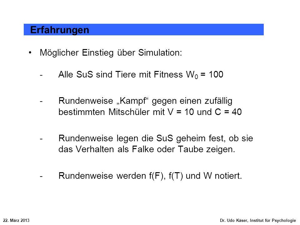 Möglicher Einstieg über Simulation: -Alle SuS sind Tiere mit Fitness W 0 = 100 -Rundenweise Kampf gegen einen zufällig bestimmten Mitschüler mit V = 1