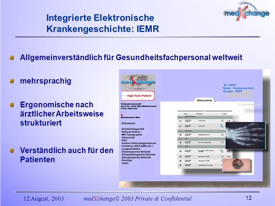 12 August, 2003medXchange© 2003 Private & Confidential 12 Integrierte Elektronische Krankengeschichte: IEMR Allgemeinverständlich für Gesundheitsfachp
