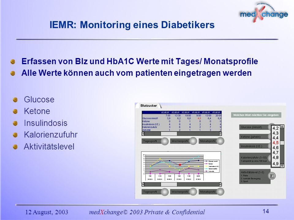 12 August, 2003medXchange© 2003 Private & Confidential 14 IEMR: Monitoring eines Diabetikers Erfassen von Blz und HbA1C Werte mit Tages/ Monatsprofile