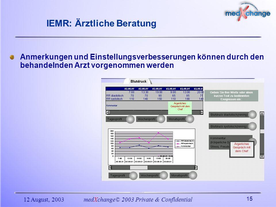 12 August, 2003medXchange© 2003 Private & Confidential 15 IEMR: Ärztliche Beratung Anmerkungen und Einstellungsverbesserungen können durch den behande