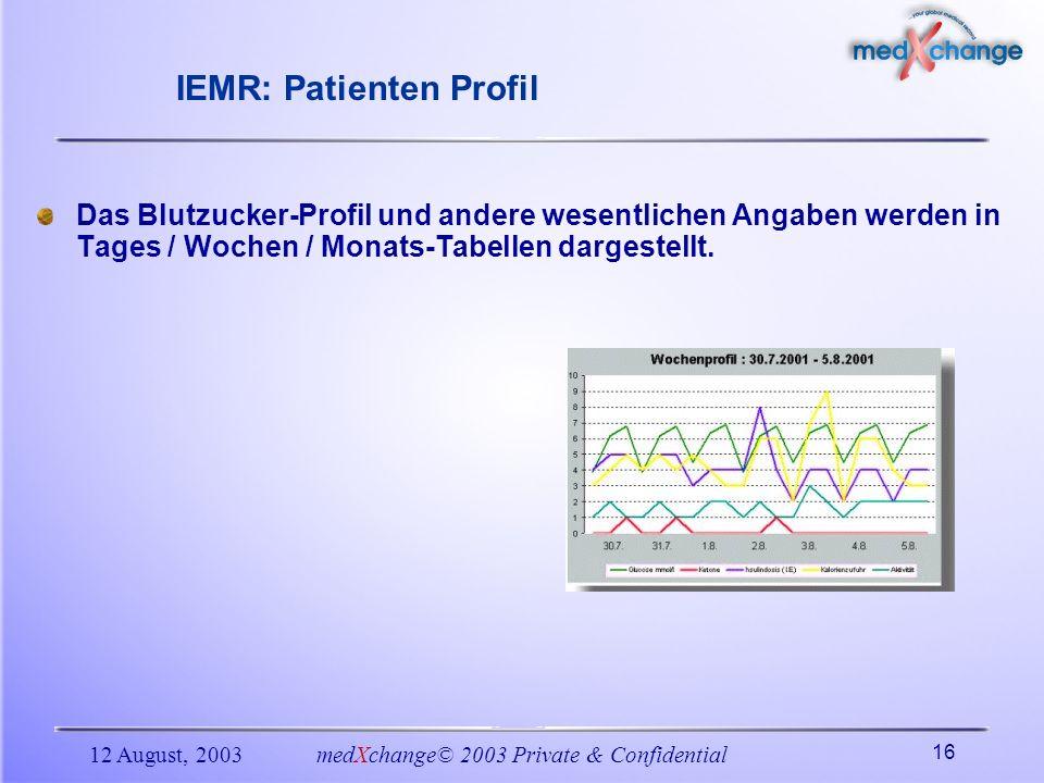 12 August, 2003medXchange© 2003 Private & Confidential 16 IEMR: Patienten Profil Das Blutzucker-Profil und andere wesentlichen Angaben werden in Tages