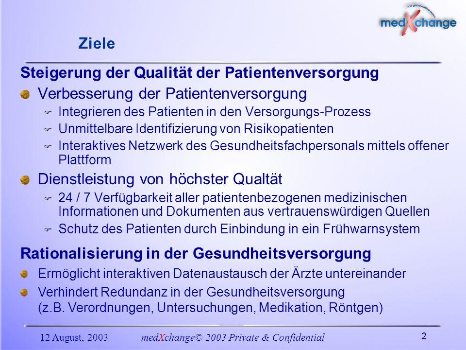 12 August, 2003medXchange© 2003 Private & Confidential 2 Ziele Steigerung der Qualität der Patientenversorgung Verbesserung der Patientenversorgung In