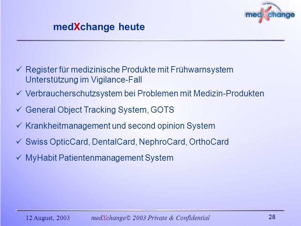 12 August, 2003medXchange© 2003 Private & Confidential 28 Register für medizinische Produkte mit Frühwarnsystem Unterstützung im Vigilance-Fall Verbra