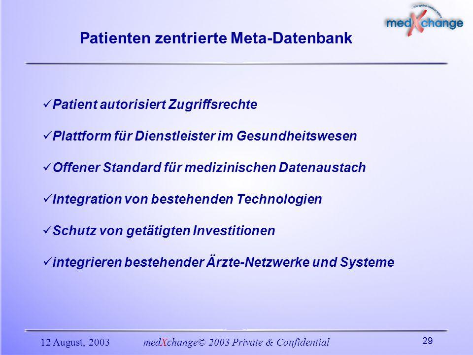 12 August, 2003medXchange© 2003 Private & Confidential 29 Patient autorisiert Zugriffsrechte Plattform für Dienstleister im Gesundheitswesen Offener S