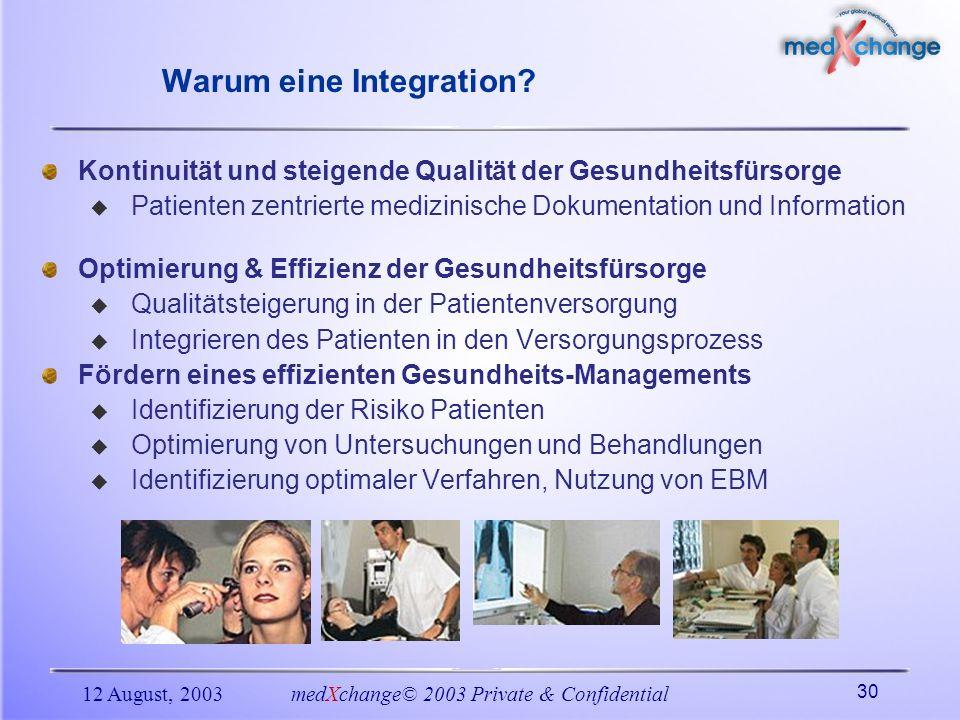12 August, 2003medXchange© 2003 Private & Confidential 30 Warum eine Integration? Kontinuität und steigende Qualität der Gesundheitsfürsorge Patienten