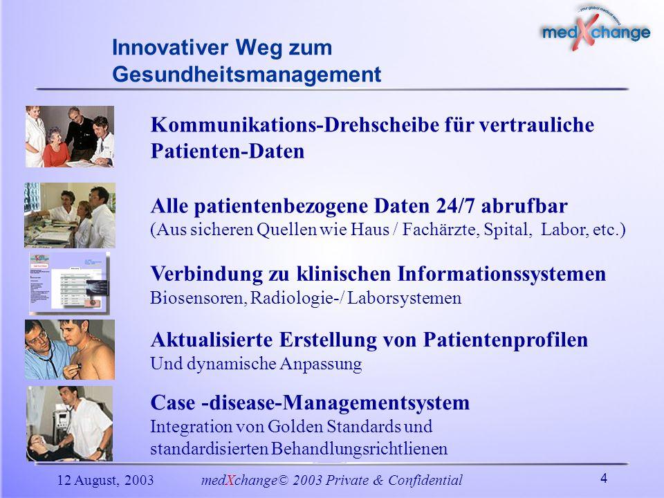 12 August, 2003medXchange© 2003 Private & Confidential 4 Innovativer Weg zum Gesundheitsmanagement Kommunikations-Drehscheibe für vertrauliche Patient