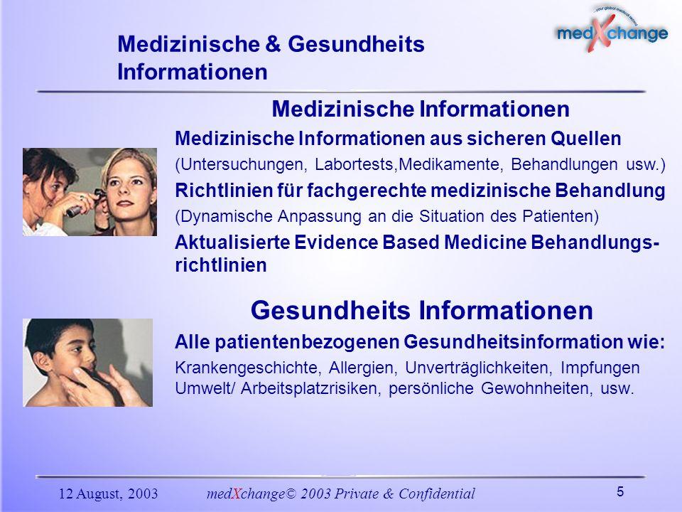 12 August, 2003medXchange© 2003 Private & Confidential 5 Medizinische & Gesundheits Informationen Gesundheits Informationen Alle patientenbezogenen Ge