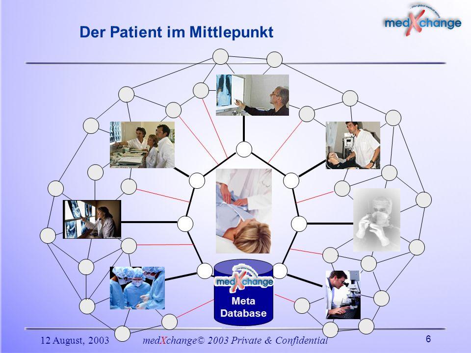 12 August, 2003medXchange© 2003 Private & Confidential 6 Meta Database Der Patient im Mittlepunkt