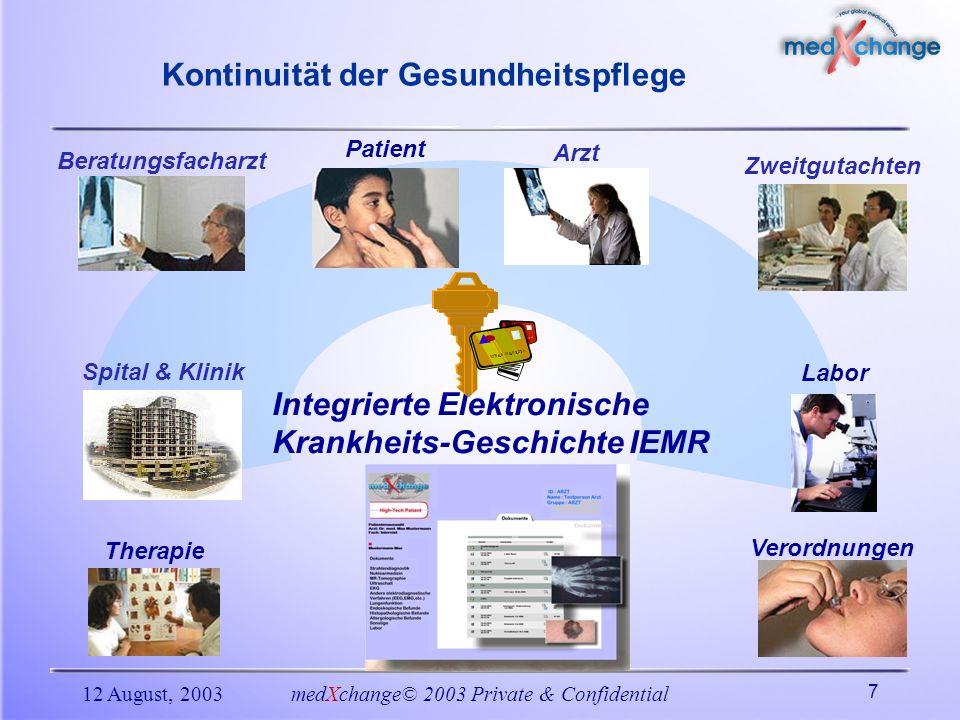 12 August, 2003medXchange© 2003 Private & Confidential 7 Kontinuität der Gesundheitspflege Arzt Integrierte Elektronische Krankheits-Geschichte IEMR L