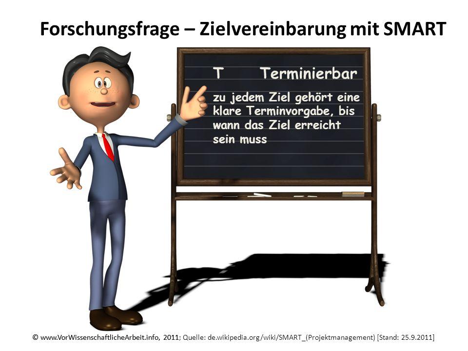 © www.VorWissenschaftlicheArbeit.info, 2011 Forschungsfrage – Zielvereinbarung mit SMART © www.VorWissenschaftlicheArbeit.info, 2011; Quelle: de.wikip