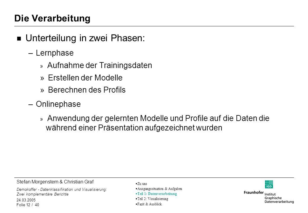 Stefan Morgenstern & Christian Graf Demokoffer - Datenklassifikation und Visualisierung: Zwei komplementäre Berichte 24.03.2005 Folie 12 / 40 Die Vera