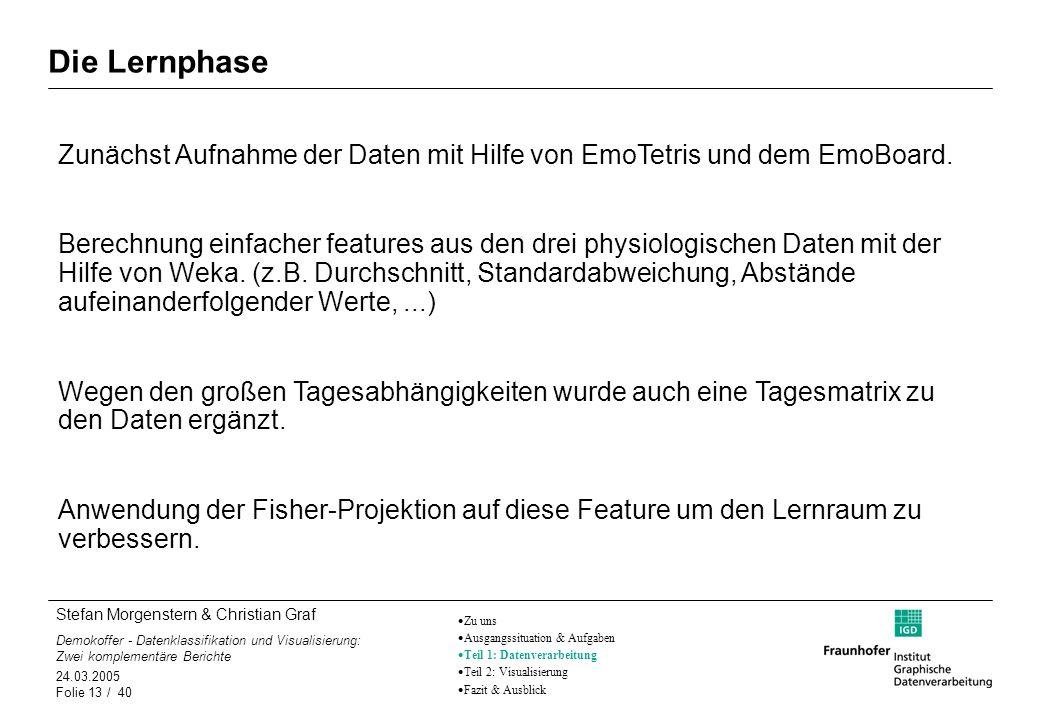 Stefan Morgenstern & Christian Graf Demokoffer - Datenklassifikation und Visualisierung: Zwei komplementäre Berichte 24.03.2005 Folie 13 / 40 Die Lern