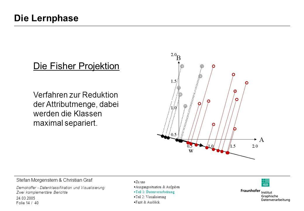 Stefan Morgenstern & Christian Graf Demokoffer - Datenklassifikation und Visualisierung: Zwei komplementäre Berichte 24.03.2005 Folie 14 / 40 Die Lern