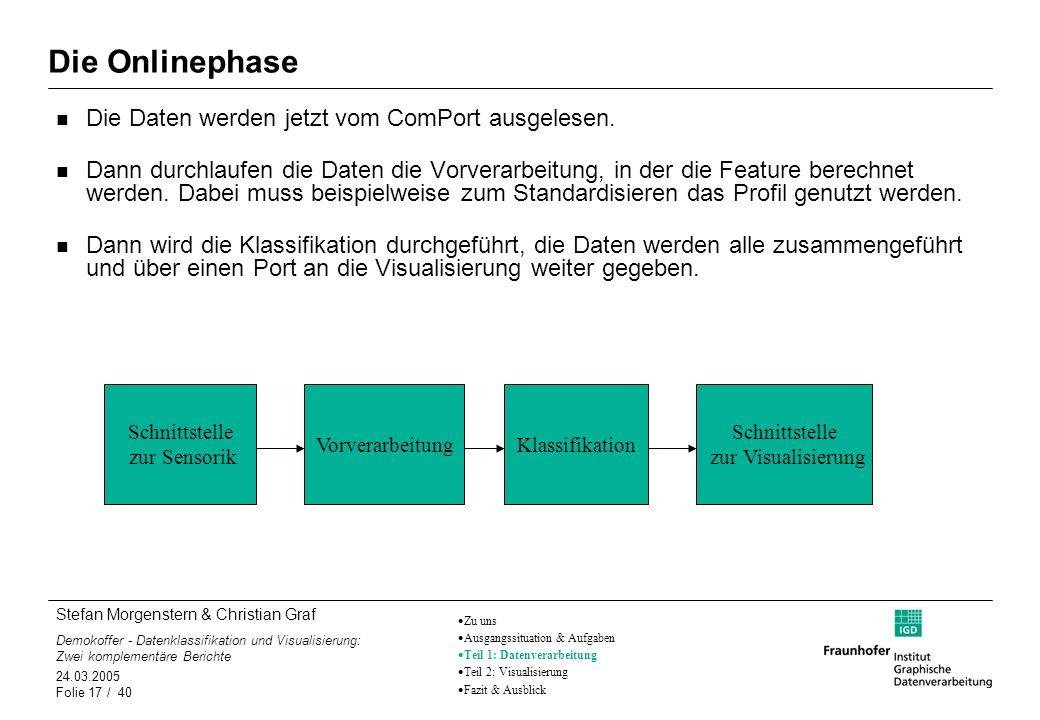 Stefan Morgenstern & Christian Graf Demokoffer - Datenklassifikation und Visualisierung: Zwei komplementäre Berichte 24.03.2005 Folie 17 / 40 Die Onli