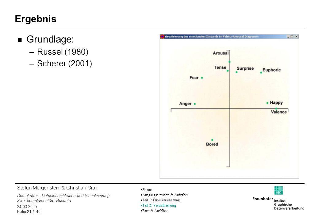 Stefan Morgenstern & Christian Graf Demokoffer - Datenklassifikation und Visualisierung: Zwei komplementäre Berichte 24.03.2005 Folie 21 / 40 Ergebnis