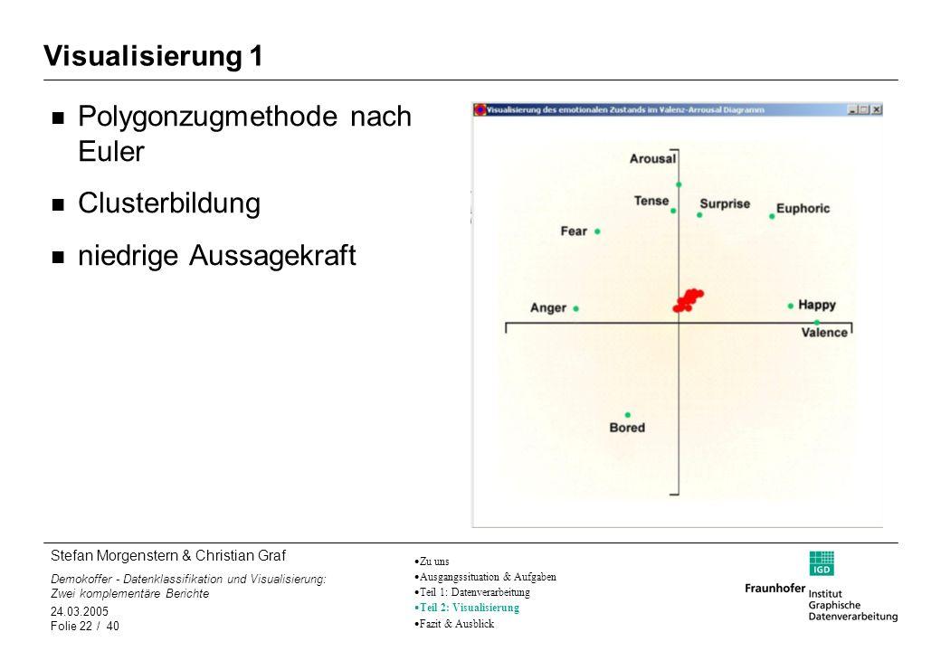 Stefan Morgenstern & Christian Graf Demokoffer - Datenklassifikation und Visualisierung: Zwei komplementäre Berichte 24.03.2005 Folie 22 / 40 Visualis