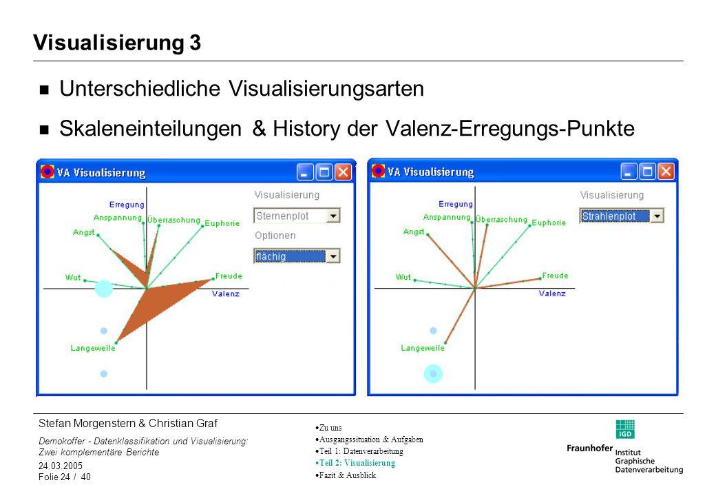 Stefan Morgenstern & Christian Graf Demokoffer - Datenklassifikation und Visualisierung: Zwei komplementäre Berichte 24.03.2005 Folie 24 / 40 Visualis