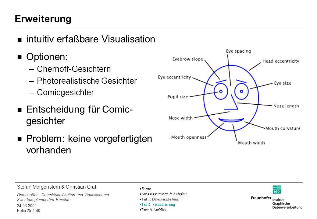Stefan Morgenstern & Christian Graf Demokoffer - Datenklassifikation und Visualisierung: Zwei komplementäre Berichte 24.03.2005 Folie 25 / 40 Erweiter