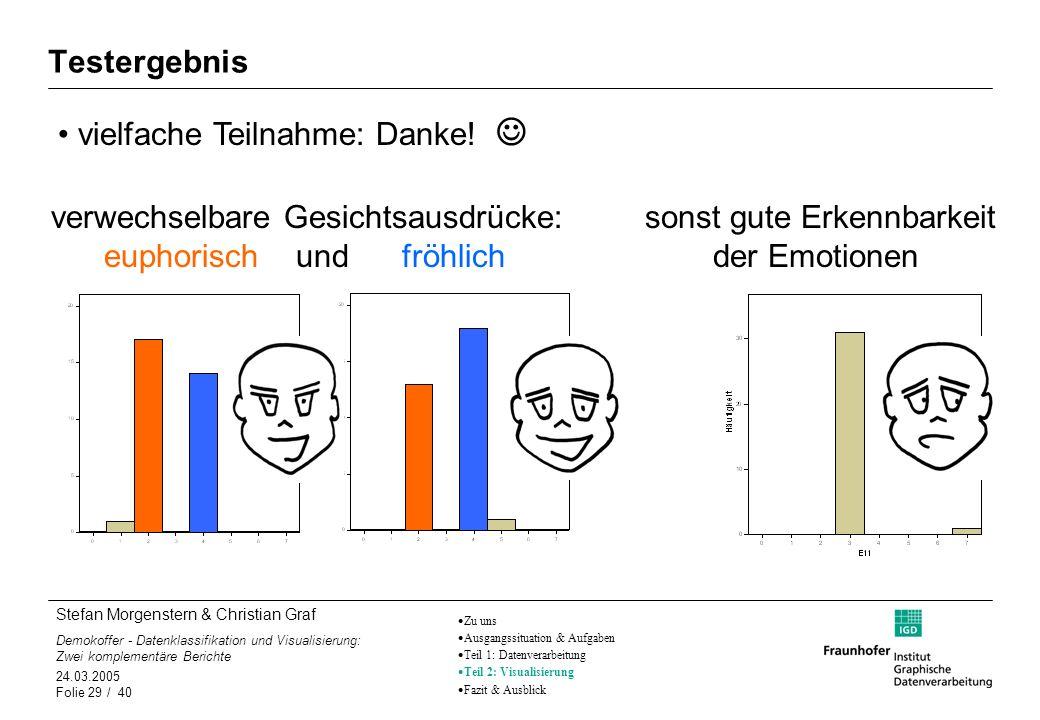 Stefan Morgenstern & Christian Graf Demokoffer - Datenklassifikation und Visualisierung: Zwei komplementäre Berichte 24.03.2005 Folie 29 / 40 Testerge