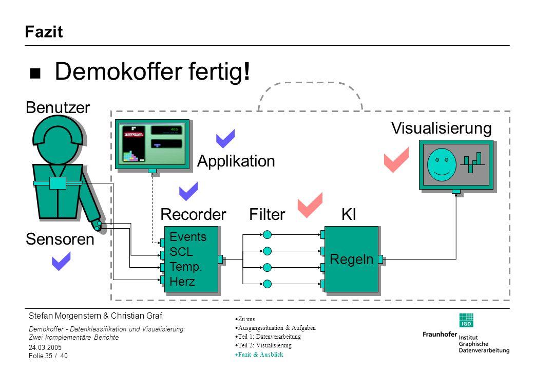 Stefan Morgenstern & Christian Graf Demokoffer - Datenklassifikation und Visualisierung: Zwei komplementäre Berichte 24.03.2005 Folie 35 / 40 Fazit De