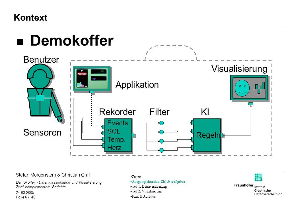 Stefan Morgenstern & Christian Graf Demokoffer - Datenklassifikation und Visualisierung: Zwei komplementäre Berichte 24.03.2005 Folie 6 / 40 Kontext D