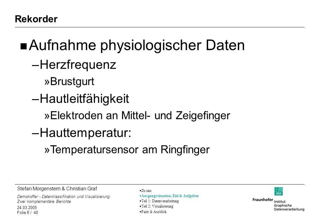 Stefan Morgenstern & Christian Graf Demokoffer - Datenklassifikation und Visualisierung: Zwei komplementäre Berichte 24.03.2005 Folie 39 / 40 Vielen Dank für die Aufmerksamkeit!