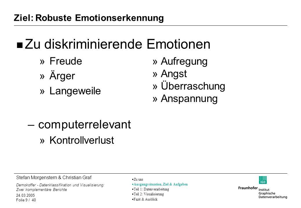 Stefan Morgenstern & Christian Graf Demokoffer - Datenklassifikation und Visualisierung: Zwei komplementäre Berichte 24.03.2005 Folie 40 / 40 Literaturangaben Chernoff H.