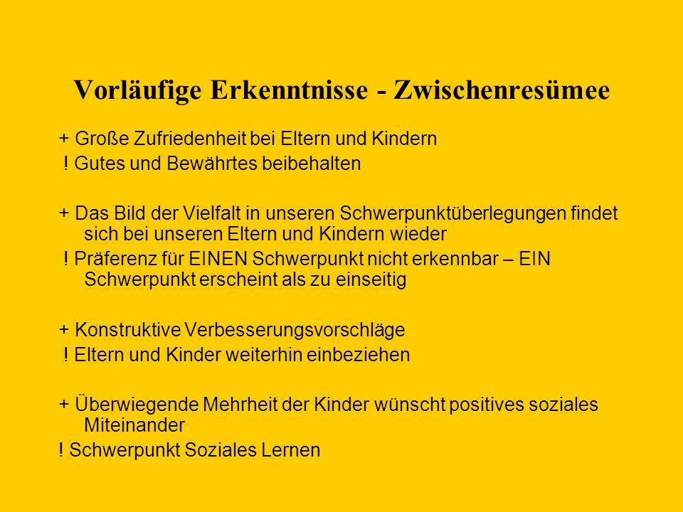 Ideen der Kinder für einen neuen Schulnamen Regenbogenschule Schloss Einstein Wolkenschule Herzschule (3 x) Blumenschule Sonnenscheinschule Sportschule (10 x), Sportzentrum Goldschule