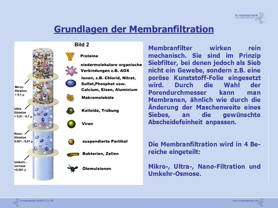 Grundlagen der Membranfiltration Membranfilter wirken rein mechanisch. Sie sind im Prinzip Siebfilter, bei denen jedoch als Sieb nicht ein Gewebe, son