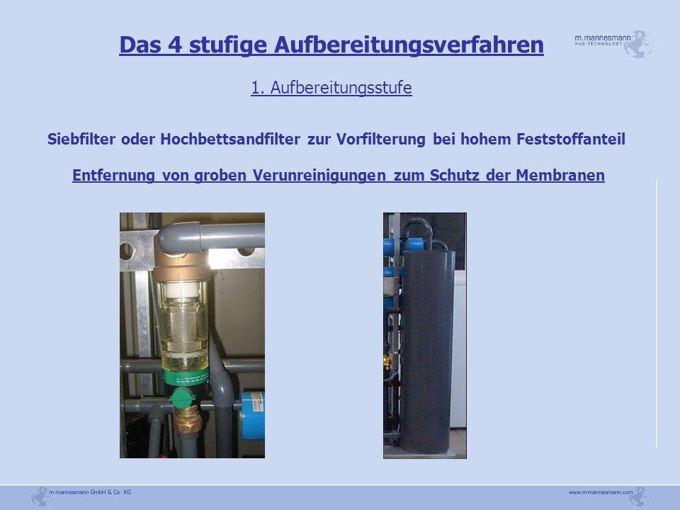 1. Aufbereitungsstufe Siebfilter oder Hochbettsandfilter zur Vorfilterung bei hohem Feststoffanteil Entfernung von groben Verunreinigungen zum Schutz