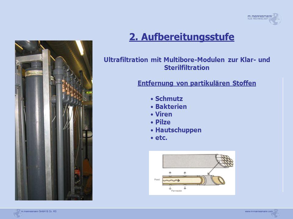 2. Aufbereitungsstufe Ultrafiltration mit Multibore-Modulen zur Klar- und Sterilfiltration Entfernung von partikulären Stoffen Schmutz Bakterien Viren