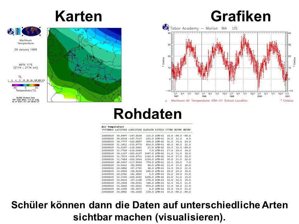 Rohdaten GrafikenKarten Schüler können dann die Daten auf unterschiedliche Arten sichtbar machen (visualisieren).