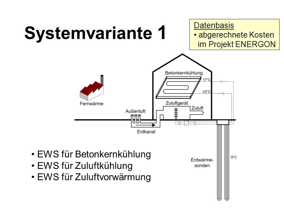 Systemvariante 1 EWS für Betonkernkühlung EWS für Zuluftkühlung EWS für Zuluftvorwärmung Datenbasis abgerechnete Kosten im Projekt ENERGON