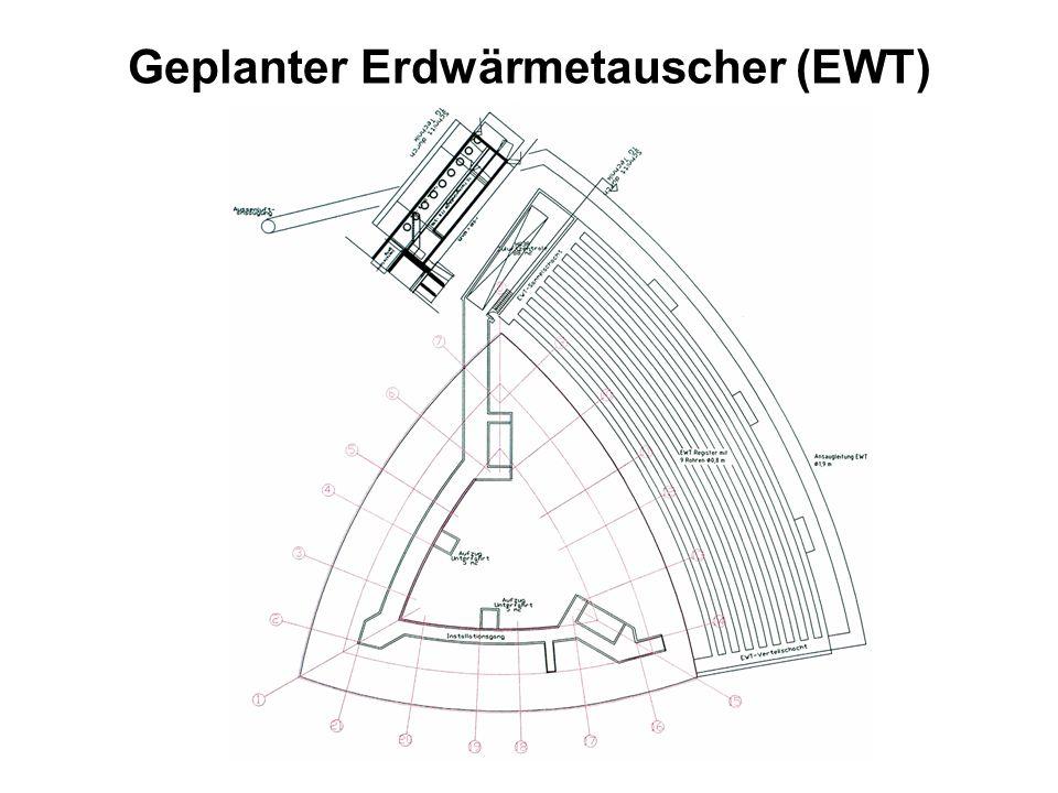 Geplanter Erdwärmetauscher (EWT)