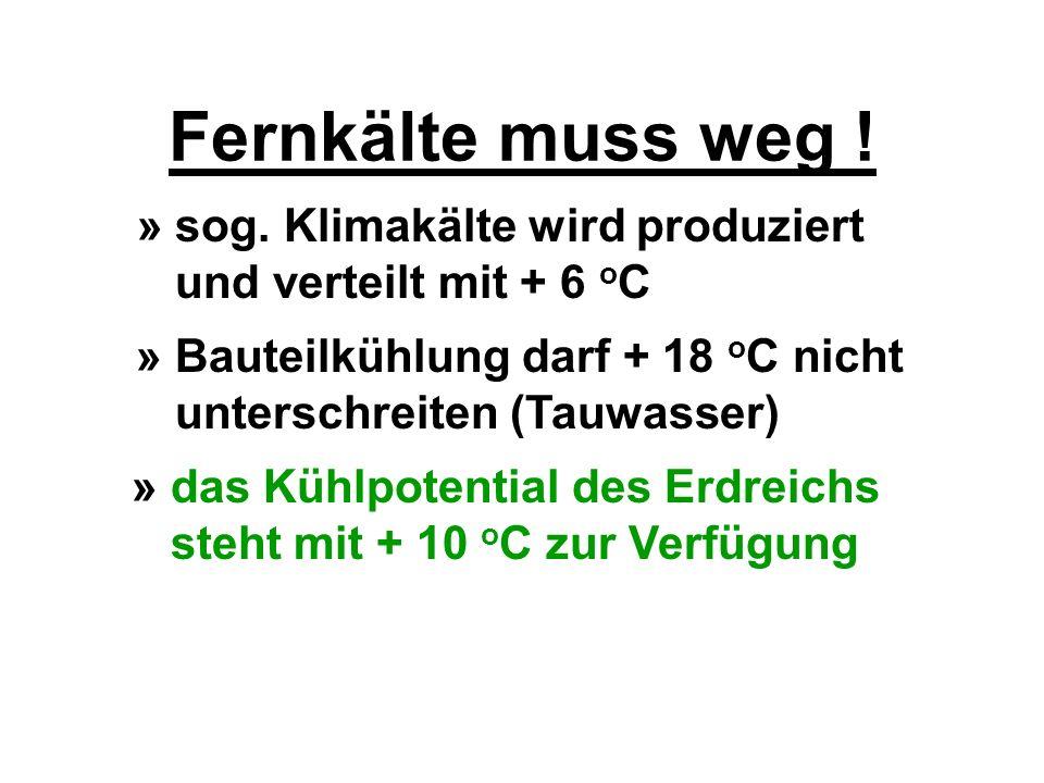 » sog. Klimakälte wird produziert und verteilt mit + 6 o C » Bauteilkühlung darf + 18 o C nicht unterschreiten (Tauwasser) » das Kühlpotential des Erd