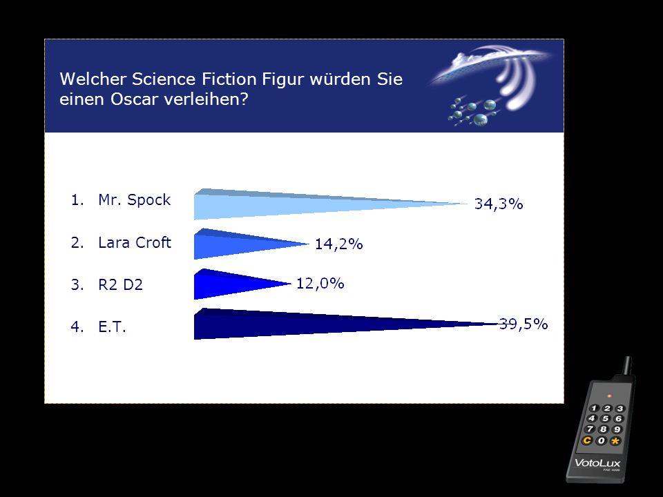 1.Mr. Spock 2.Lara Croft 3.R2 D2 4.E.T. Welcher Science Fiction Figur würden Sie einen Oscar verleihen?