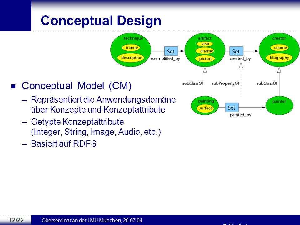 Oberseminar an der LMU München, 26.07.04 Zoltán Fiala 11/22 Autorenprozess Hypermedia Entwurfsmodelle –Identifizieren wichtige Phasen des Entwicklungs