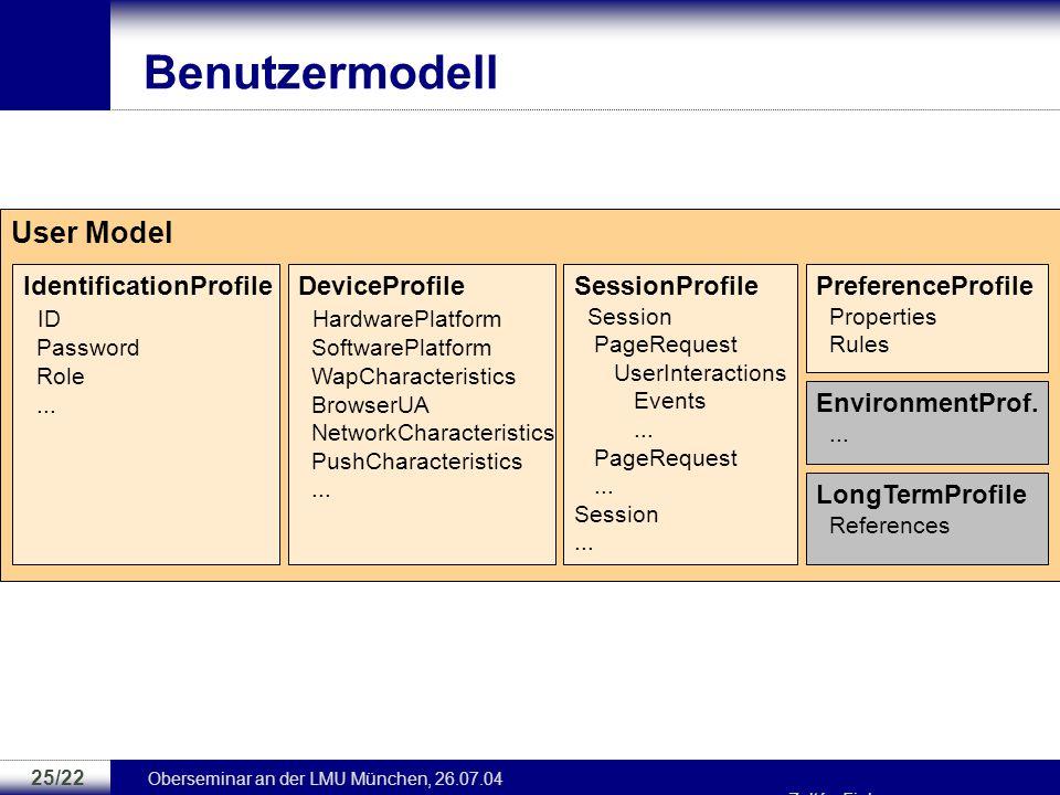 Oberseminar an der LMU München, 26.07.04 Zoltán Fiala 24/22 Literatur [HS94] Halasz, F., Schwartz, M.: The Dexter Hypertext Reference Model, Comm. of