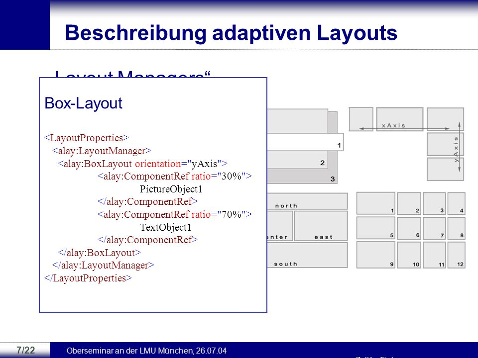 Oberseminar an der LMU München, 26.07.04 Zoltán Fiala 7/22 Layout Managers BorderLayout BoxLayout OverlayLayout GridLayout Transformers for –xHTML –cHTML –WML Beschreibung adaptiven Layouts Box-Layout PictureObject1 TextObject1