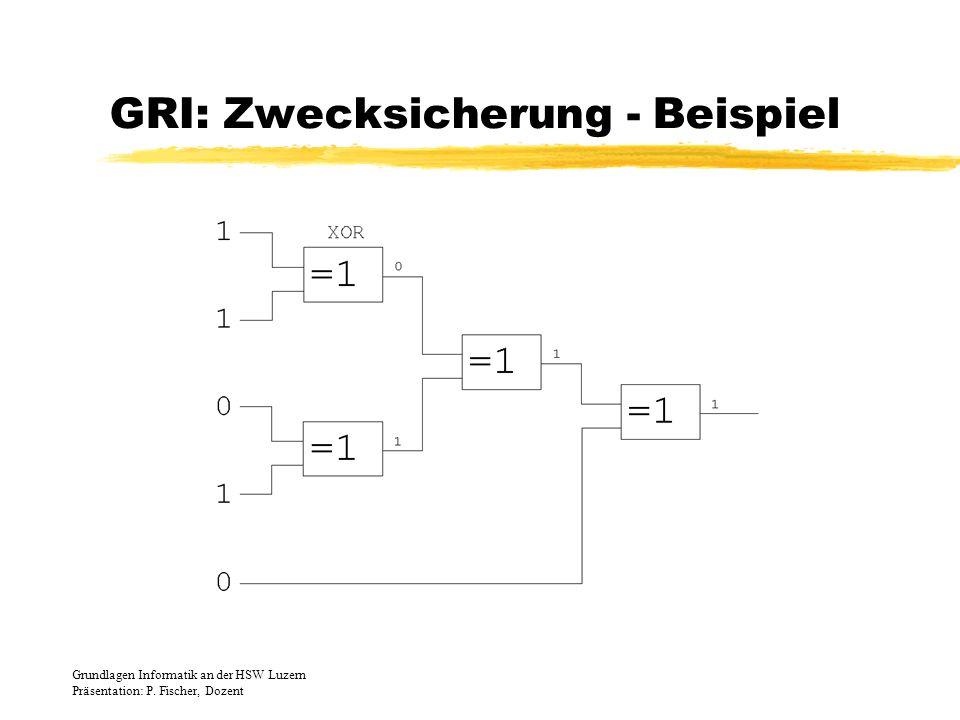 GRI: Zwecksicherung - Beispiel Grundlagen Informatik an der HSW Luzern Präsentation: P. Fischer, Dozent